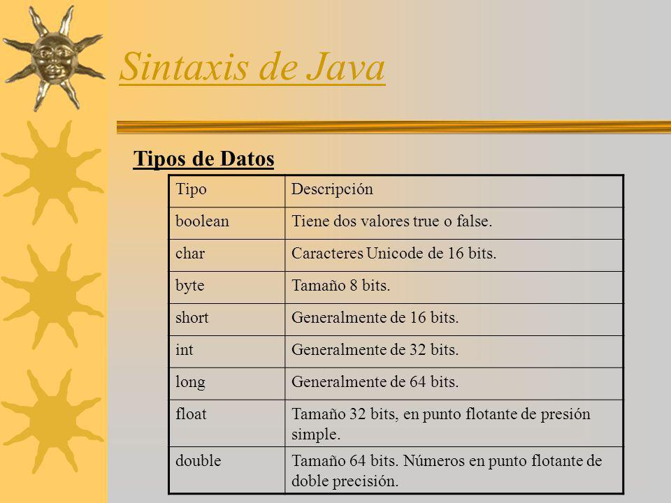 Sintaxis de Java Tipos de Datos Tipo Descripción boolean