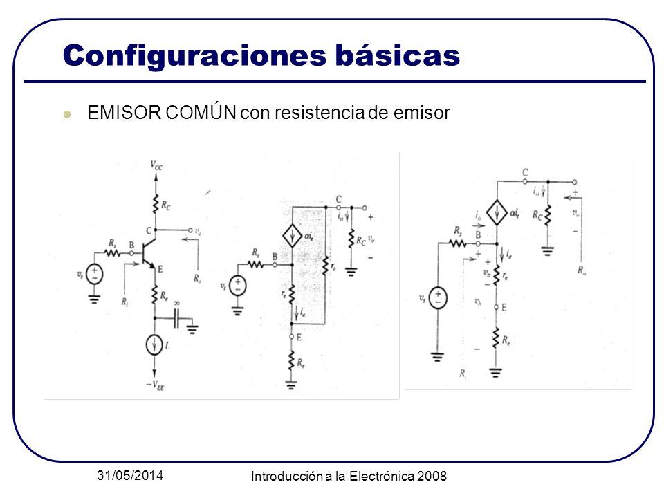 Configuraciones básicas