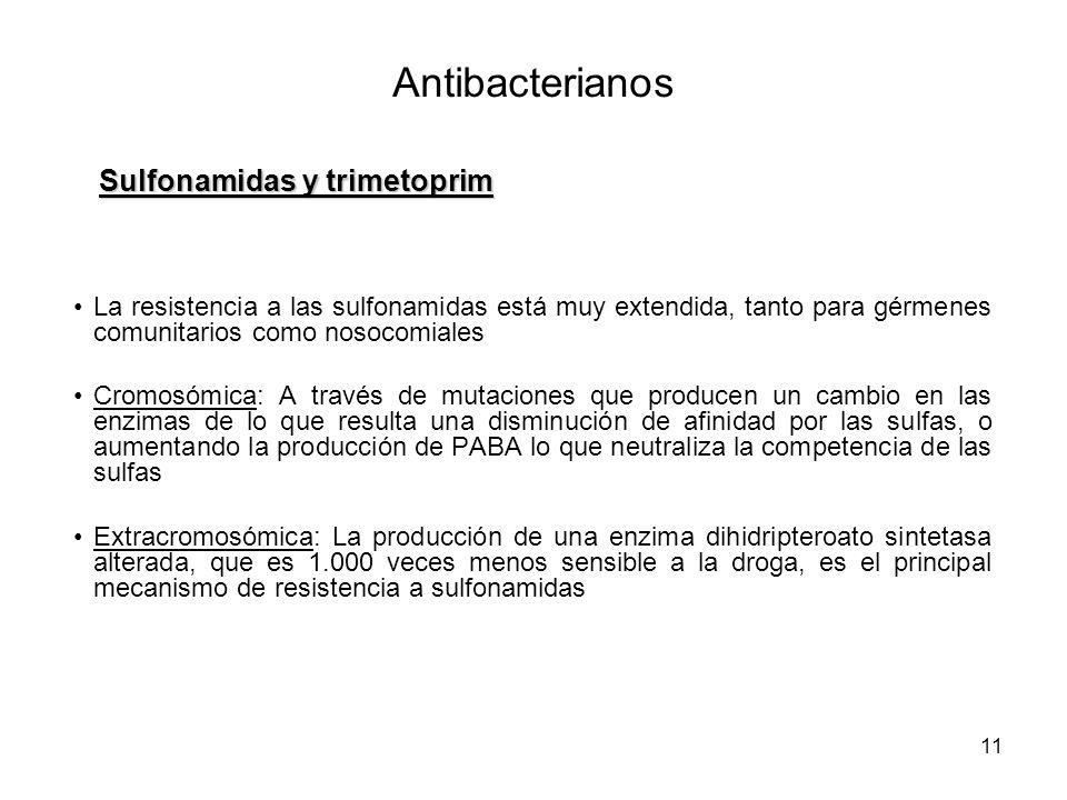 Antibacterianos Sulfonamidas y trimetoprim
