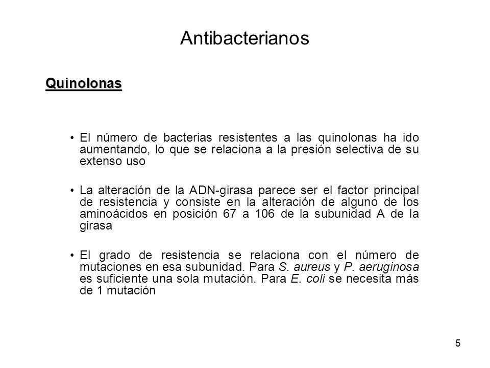 Antibacterianos Quinolonas