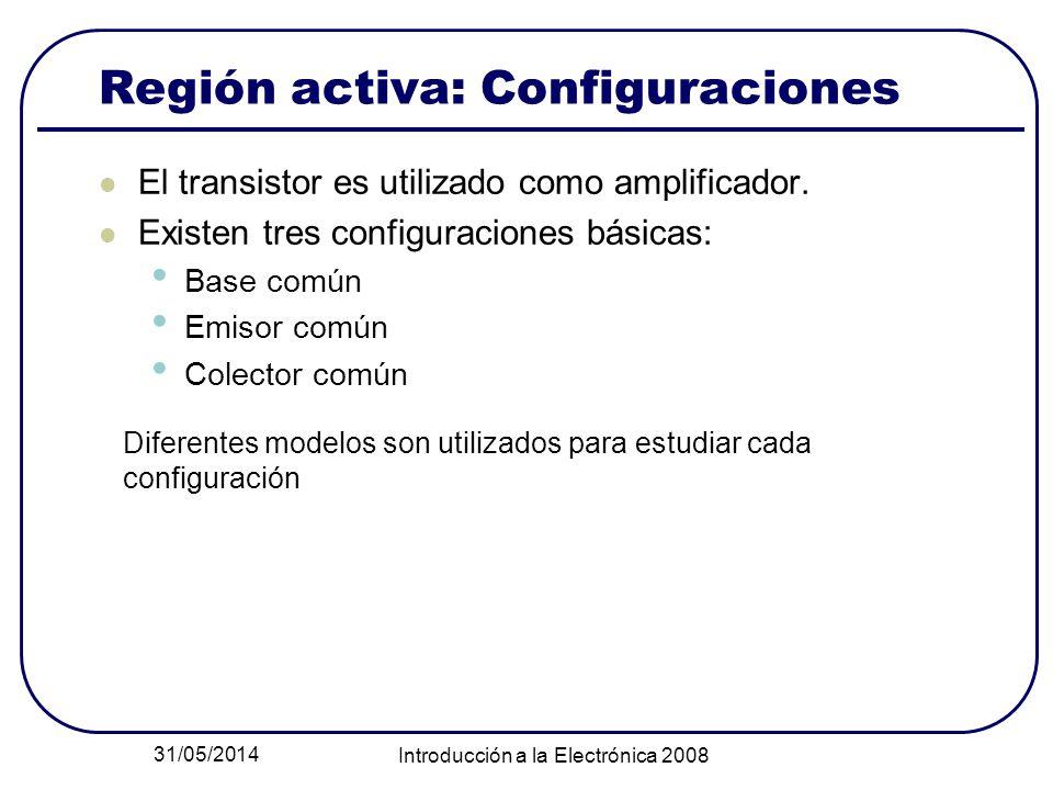 Región activa: Configuraciones