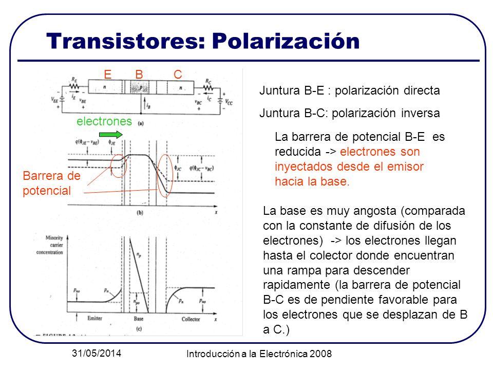 Transistores: Polarización