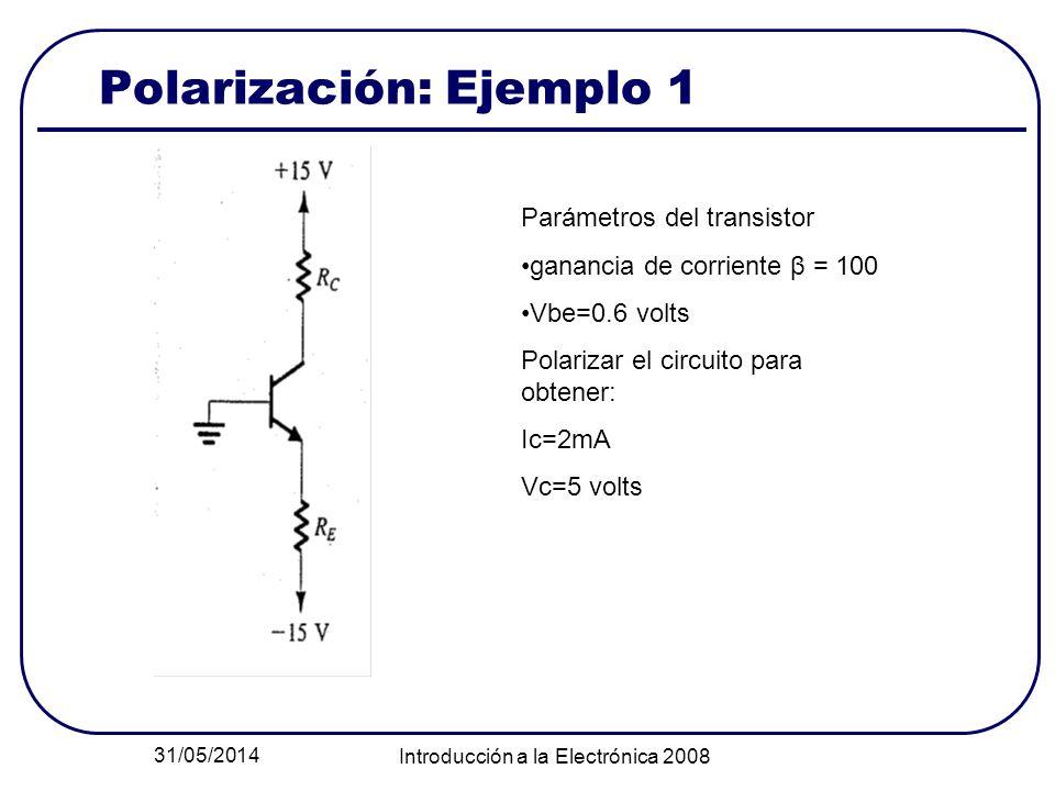 Polarización: Ejemplo 1