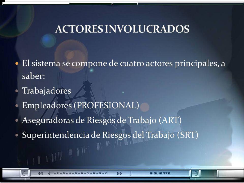 ACTORES INVOLUCRADOS El sistema se compone de cuatro actores principales, a saber: Trabajadores. Empleadores (PROFESIONAL)