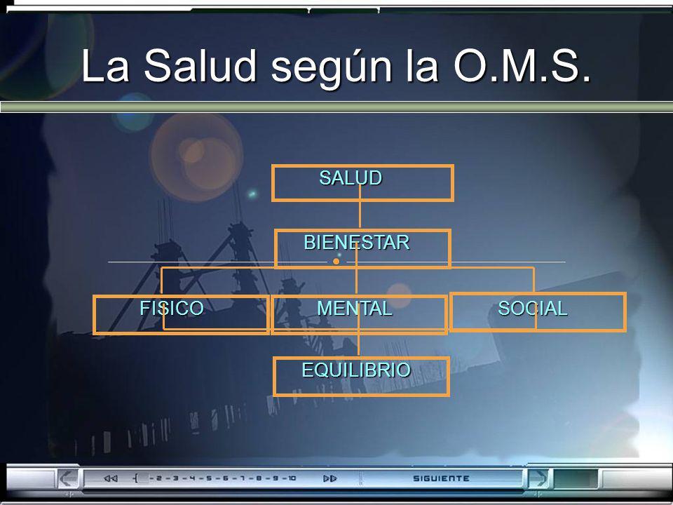 La Salud según la O.M.S. SALUD BIENESTAR MENTAL FISICO SOCIAL
