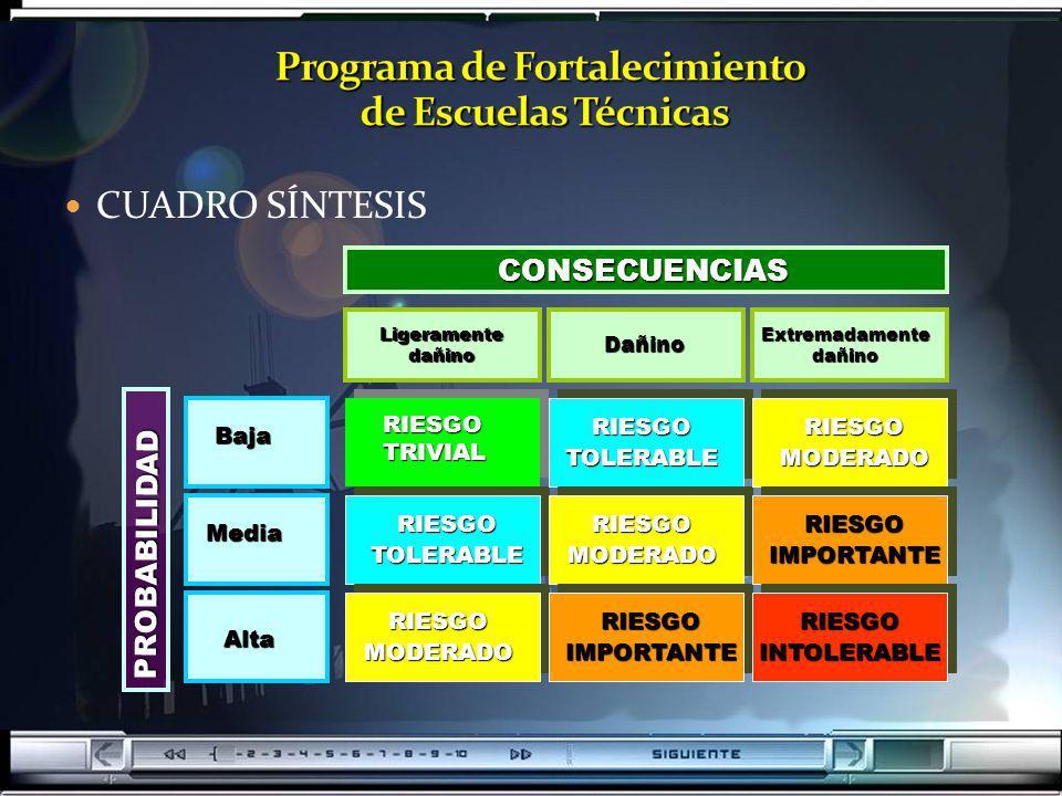 Programa de Fortalecimiento de Escuelas Técnicas