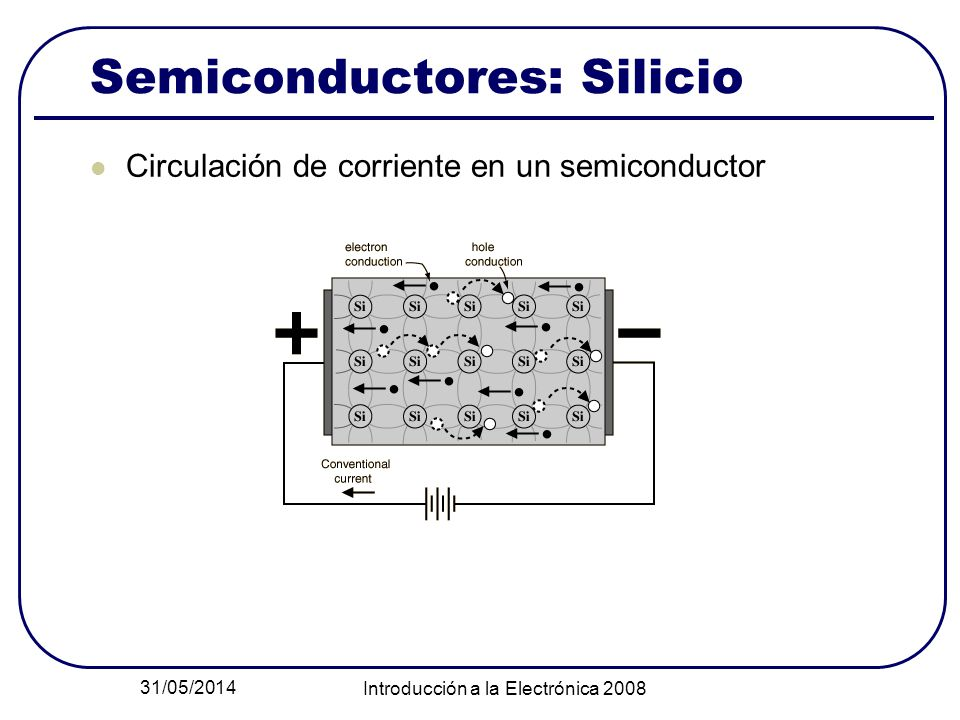 Semiconductores: Silicio