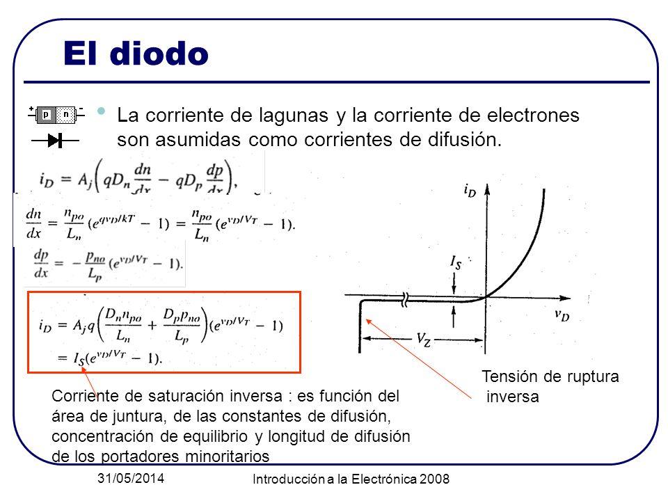 Introducción a la Electrónica 2008