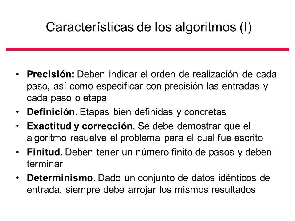 Características de los algoritmos (I)