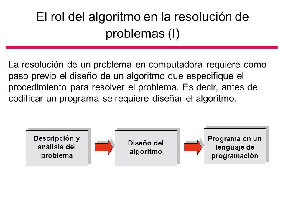 El rol del algoritmo en la resolución de problemas (I)