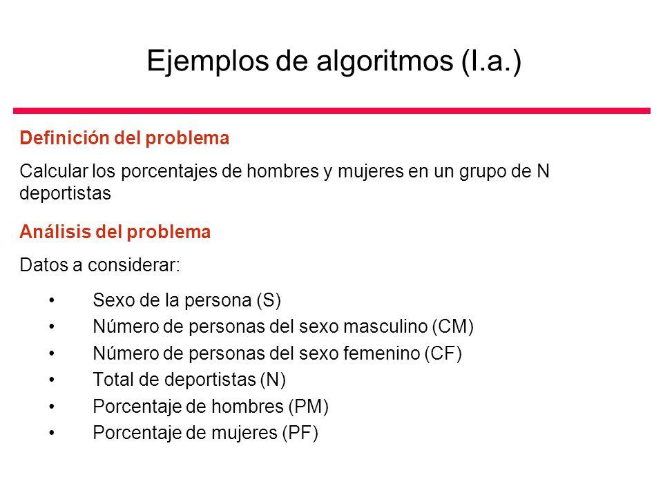 Ejemplos de algoritmos (I.a.)