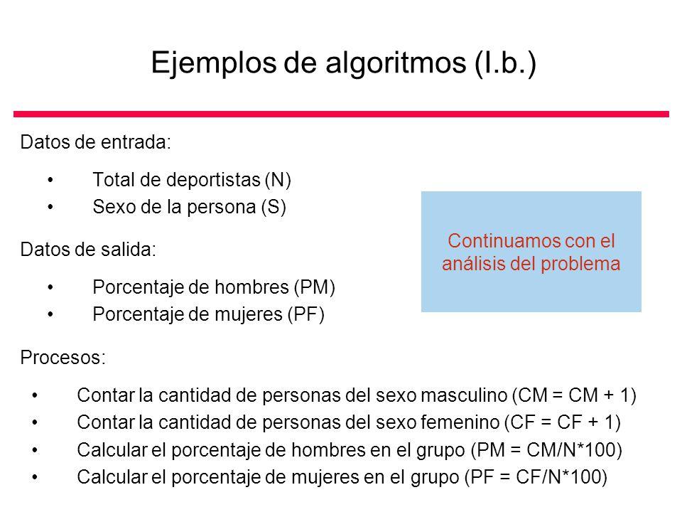Ejemplos de algoritmos (I.b.)