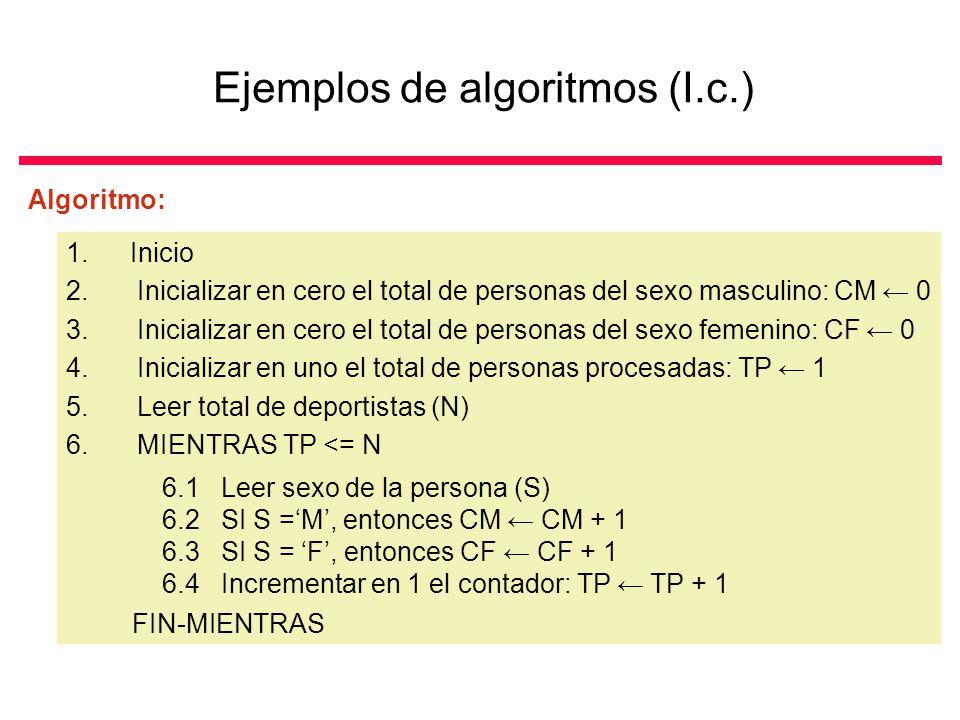 Ejemplos de algoritmos (I.c.)