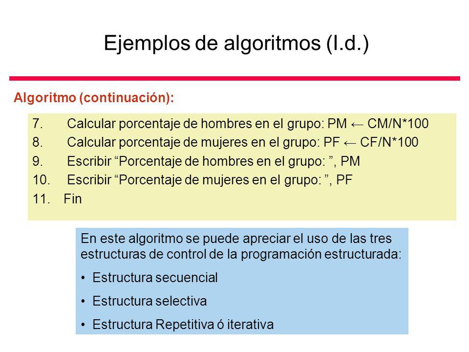 Ejemplos de algoritmos (I.d.)