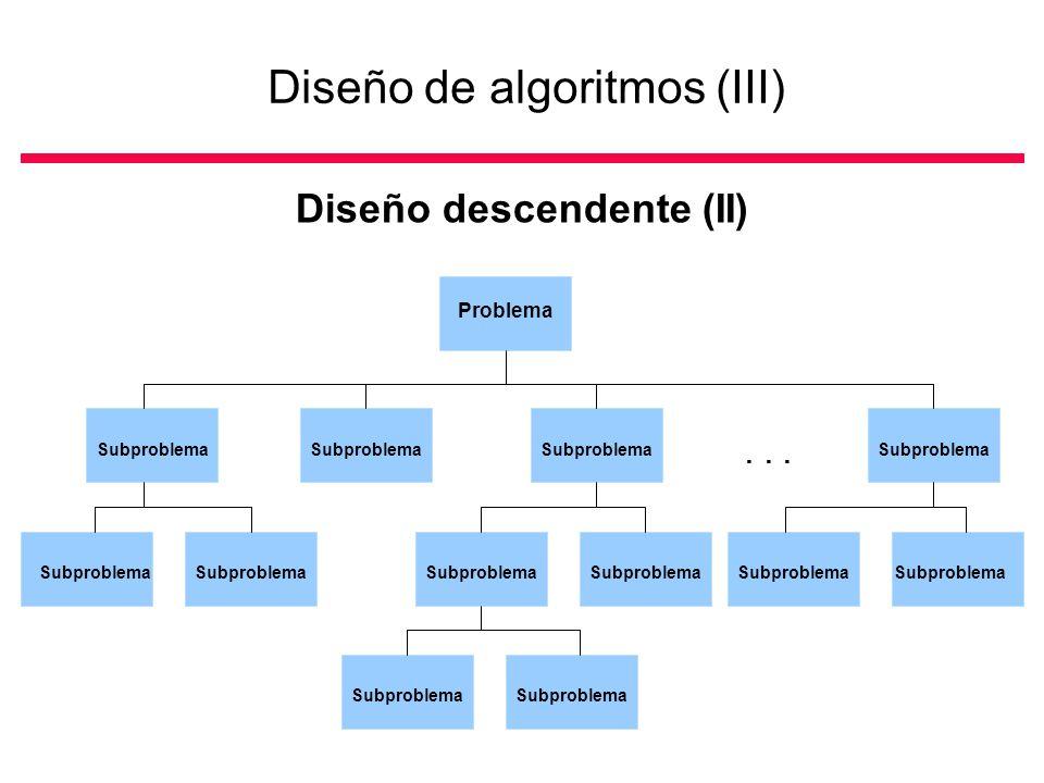 Diseño de algoritmos (III)