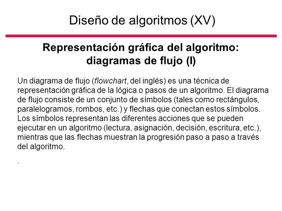 Diseño de algoritmos (XV)