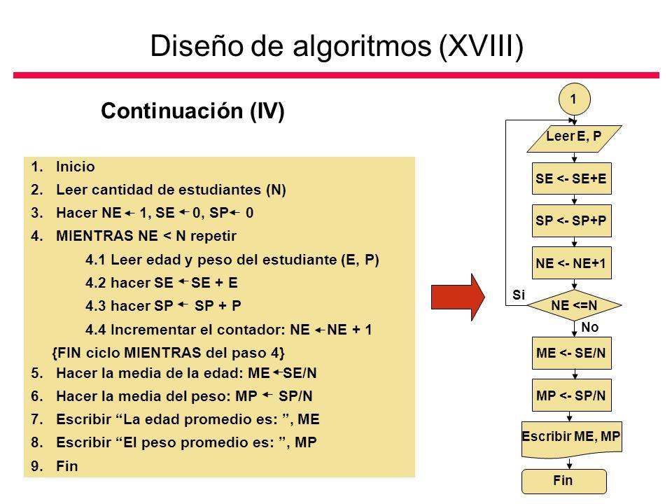 Diseño de algoritmos (XVIII)