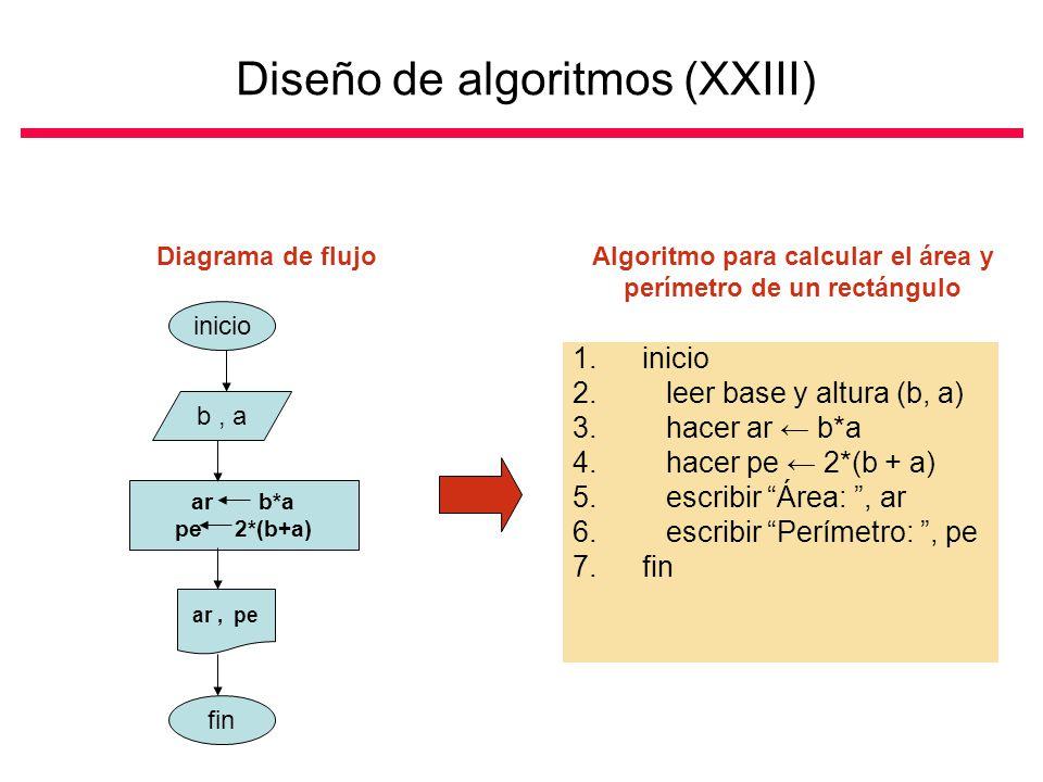 Diseño de algoritmos (XXIII)