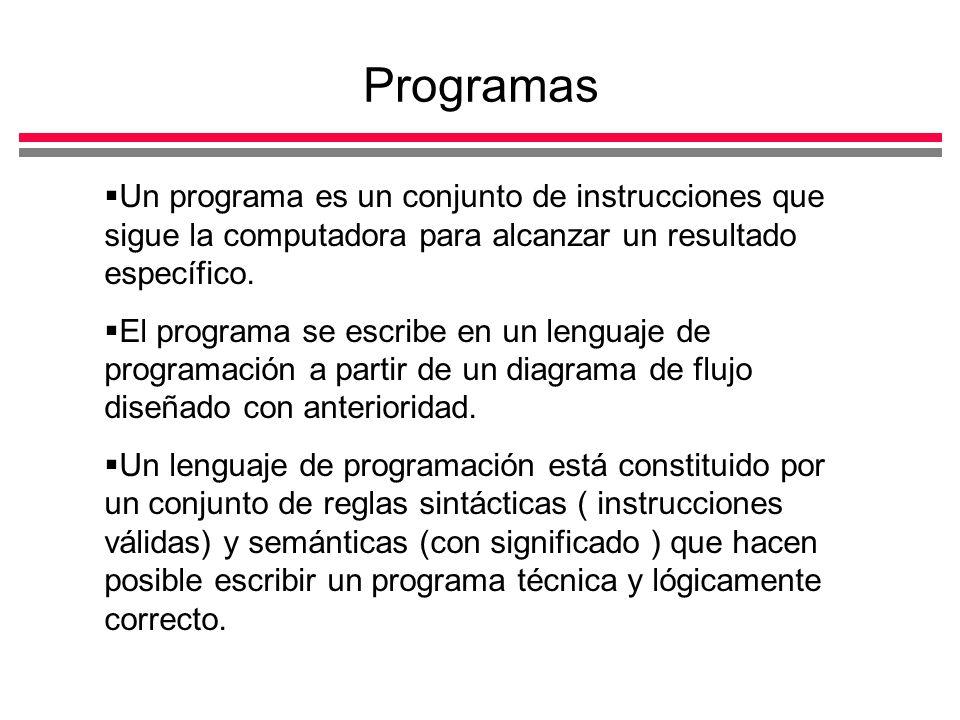 Programas Un programa es un conjunto de instrucciones que sigue la computadora para alcanzar un resultado específico.