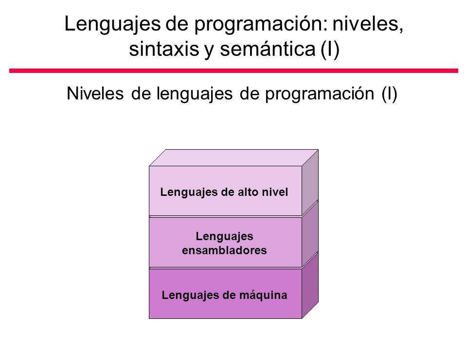 Lenguajes de programación: niveles, sintaxis y semántica (I)