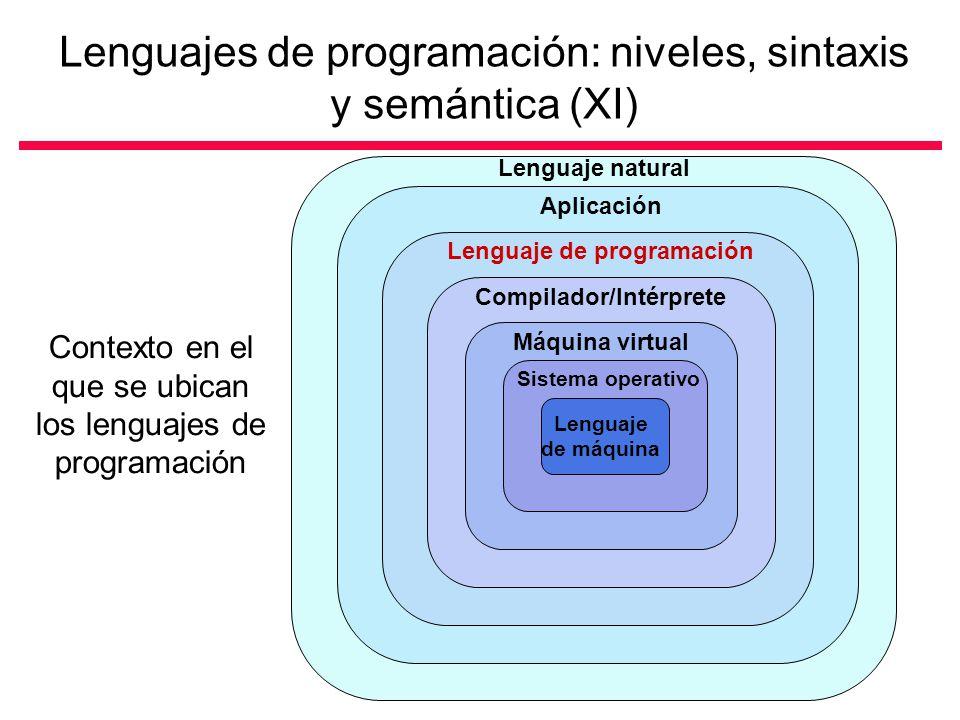 Lenguajes de programación: niveles, sintaxis y semántica (XI)