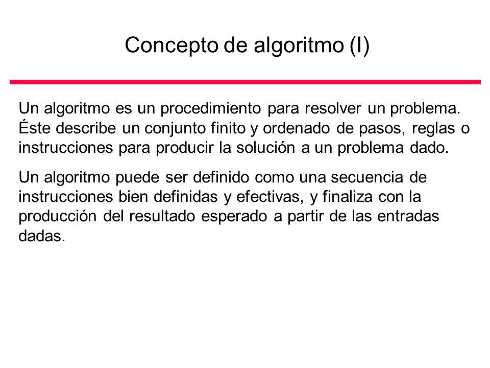 Concepto de algoritmo (I)