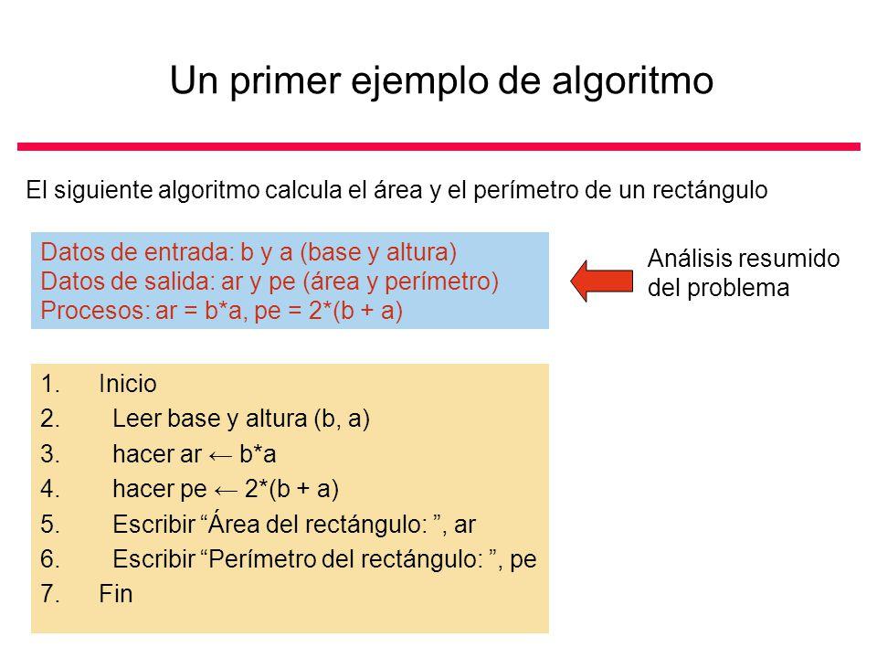 Un primer ejemplo de algoritmo