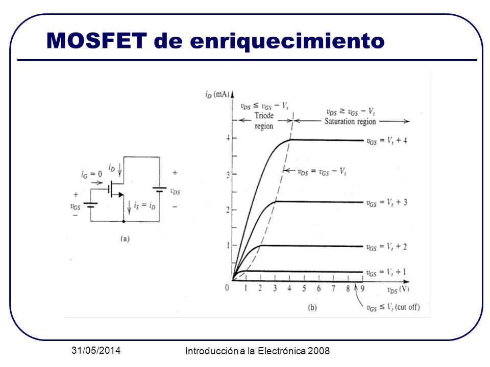 MOSFET de enriquecimiento