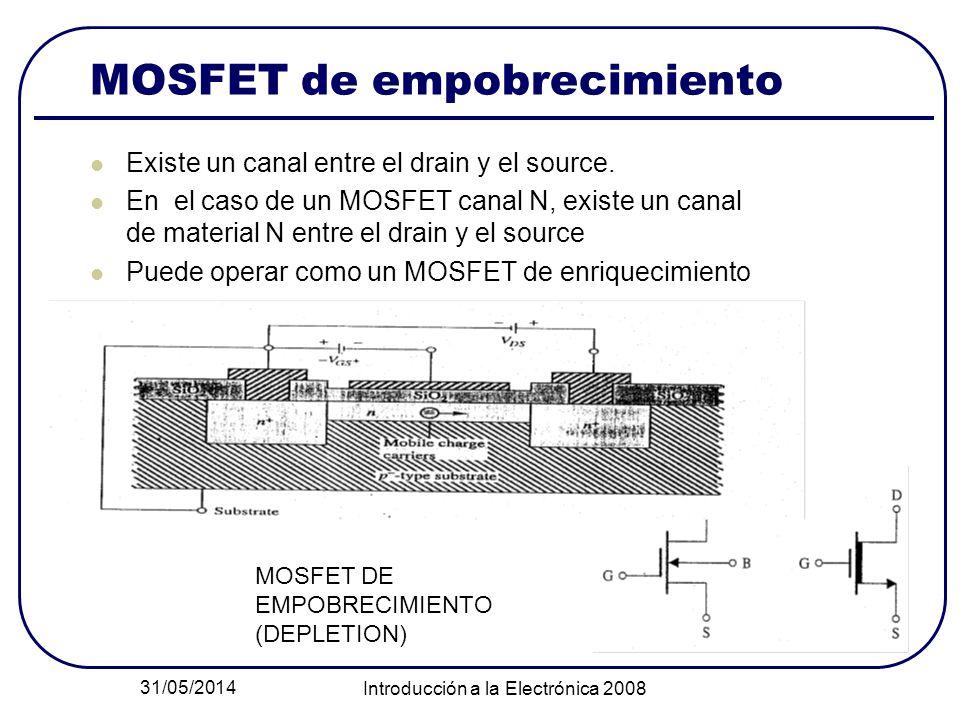 MOSFET de empobrecimiento