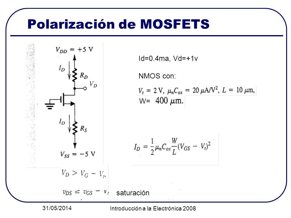 Polarización de MOSFETS