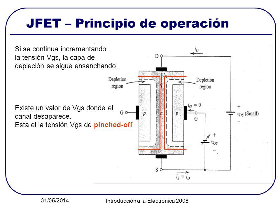 JFET – Principio de operación