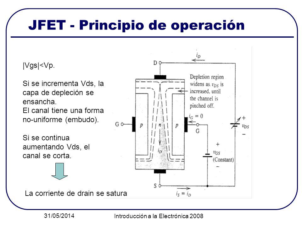 JFET - Principio de operación