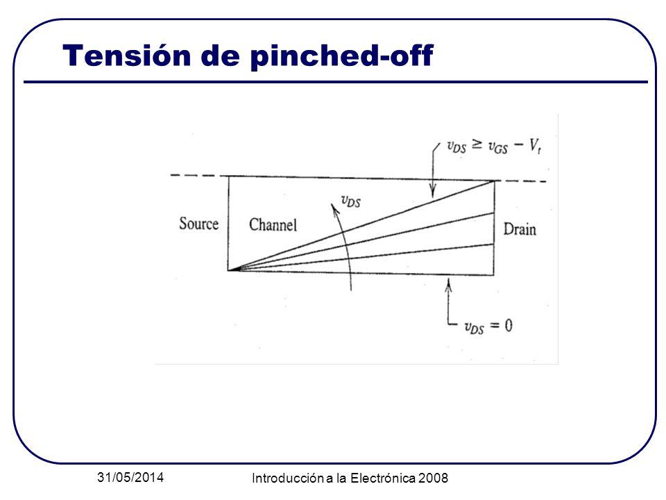 Tensión de pinched-off