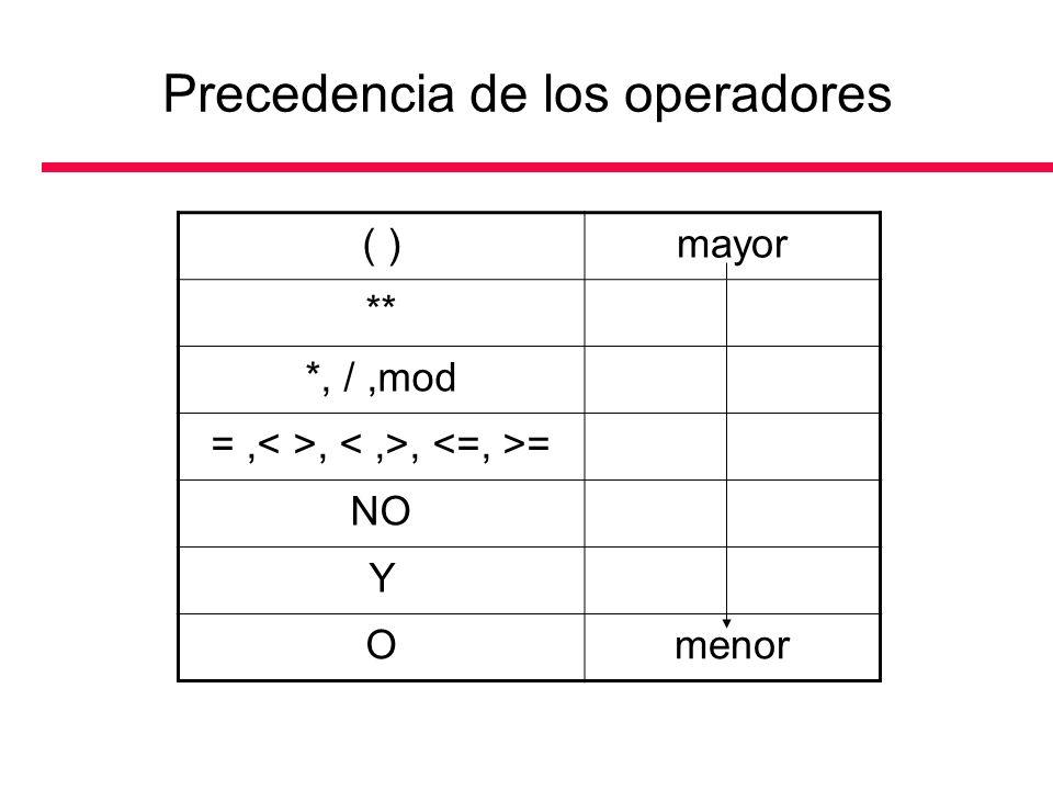 Precedencia de los operadores