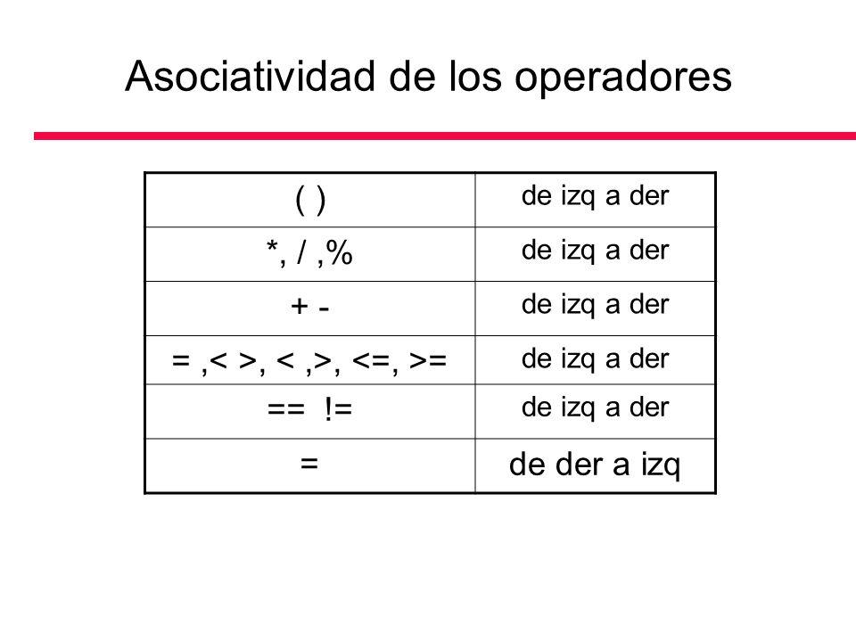 Asociatividad de los operadores