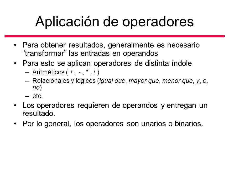 Aplicación de operadores