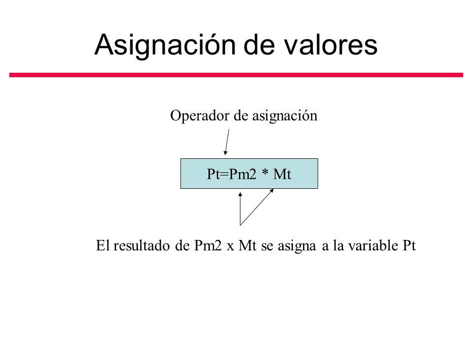 Asignación de valores Operador de asignación Pt=Pm2 * Mt