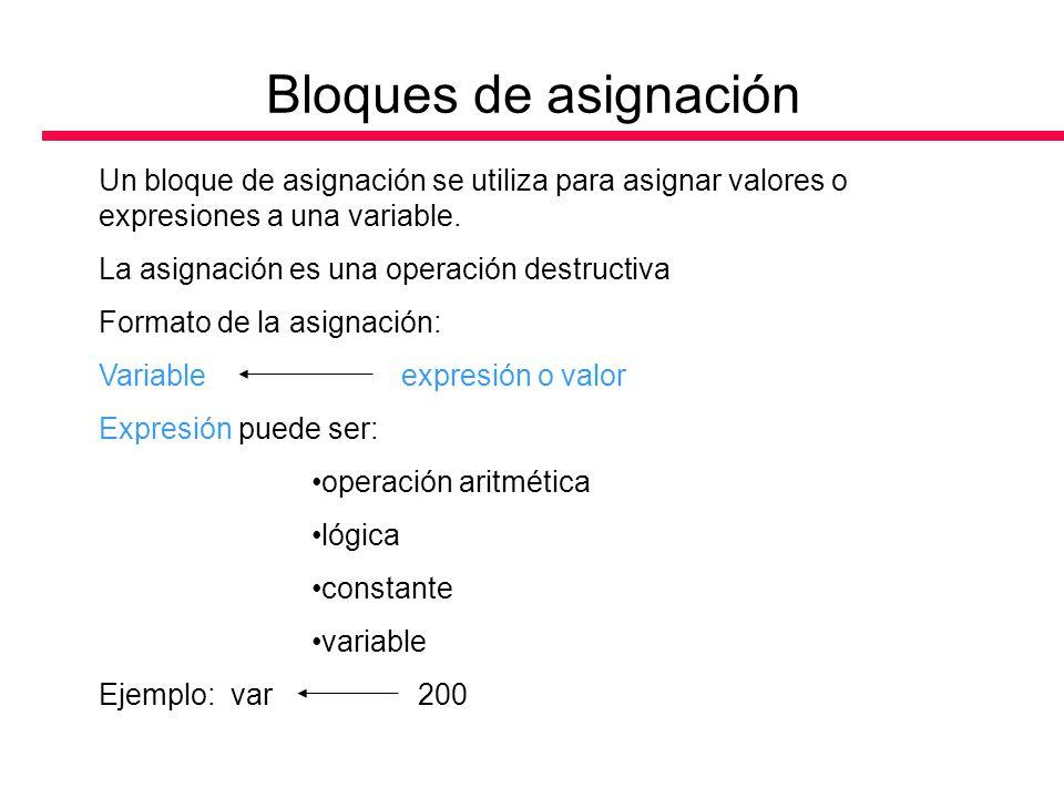 Bloques de asignación Un bloque de asignación se utiliza para asignar valores o expresiones a una variable.