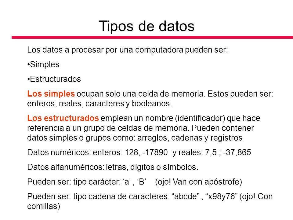 Tipos de datos Los datos a procesar por una computadora pueden ser: