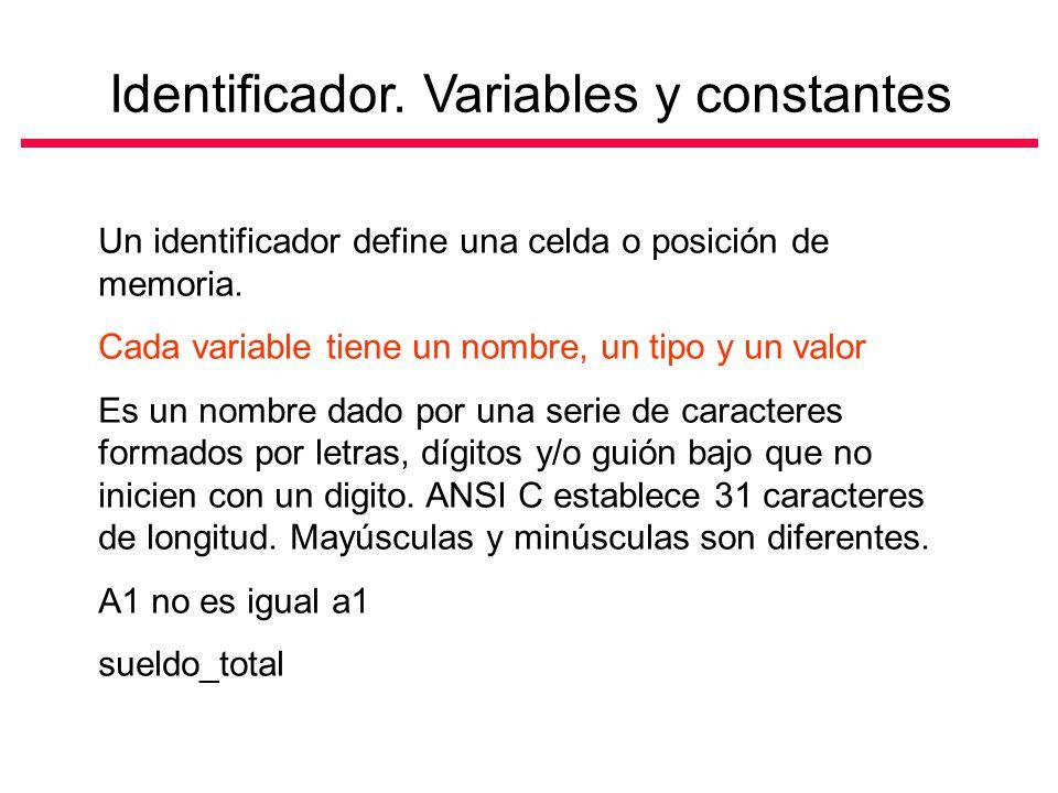 Identificador. Variables y constantes
