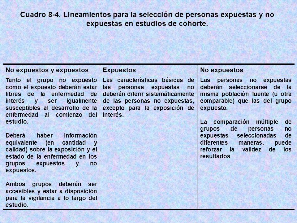 Cuadro 8-4. Lineamientos para la selección de personas expuestas y no expuestas en estudios de cohorte.