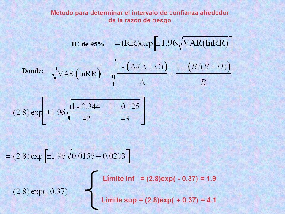 IC de 95% Donde: Límite inf = (2.8)exp( - 0.37) = 1.9