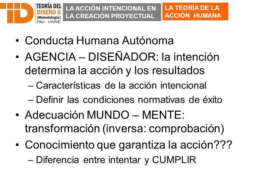 Conducta Humana Autónoma