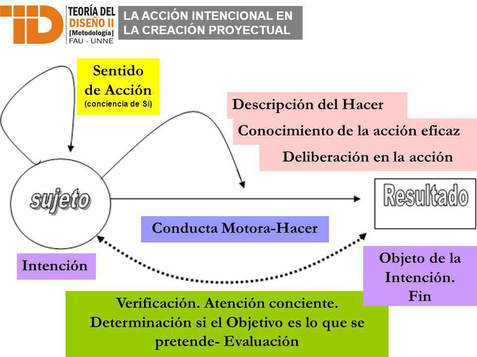 Deliberación en la acción Conducta Motora-Hacer