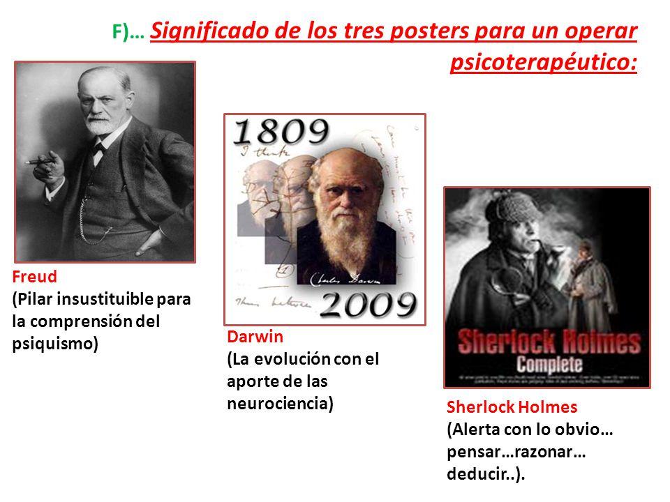 F)… Significado de los tres posters para un operar psicoterapéutico: