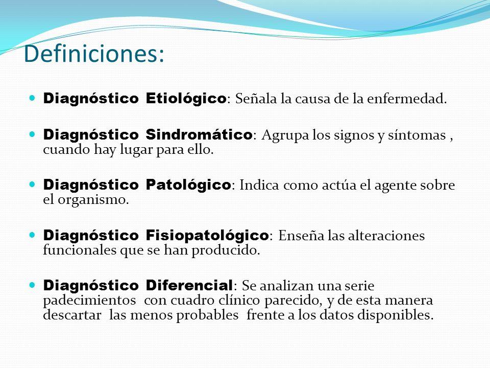 Definiciones: Diagnóstico Etiológico: Señala la causa de la enfermedad.