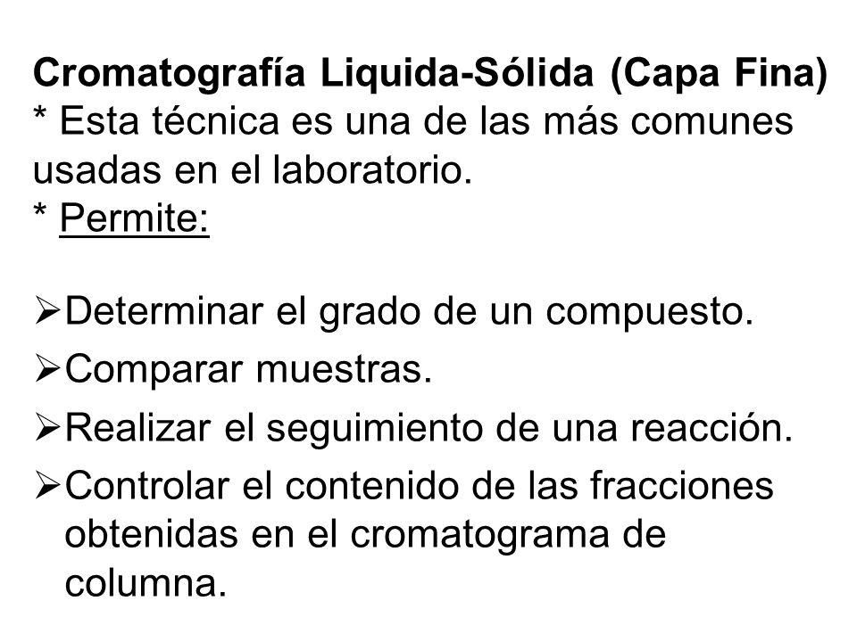 Cromatografía Liquida-Sólida (Capa Fina)