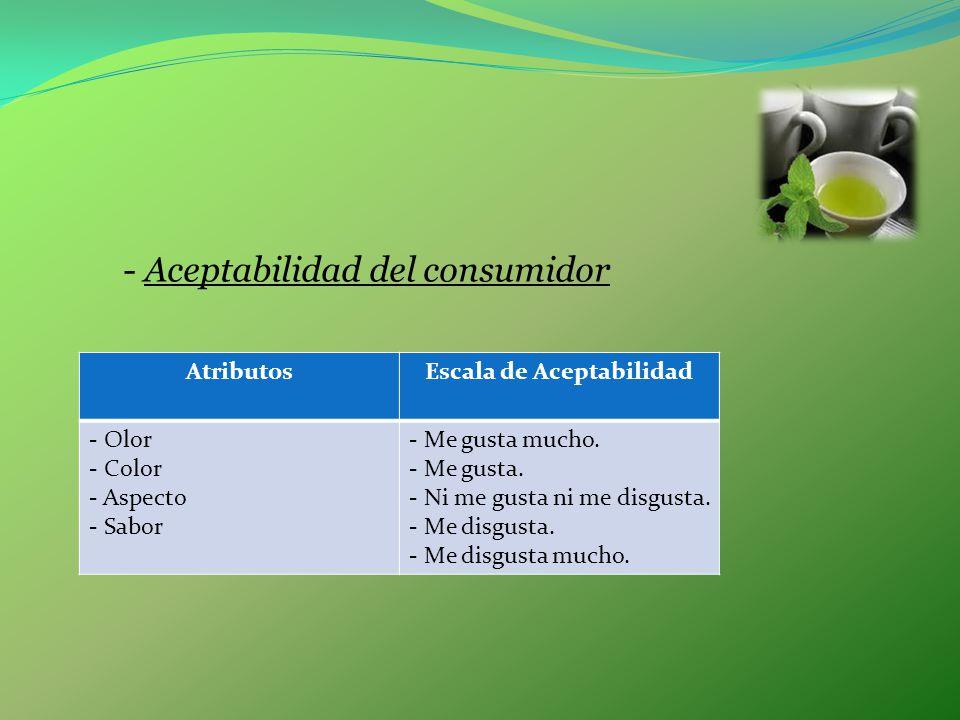 - Aceptabilidad del consumidor