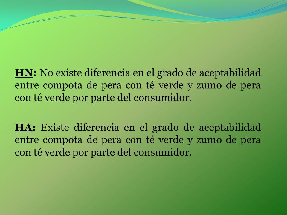HN: No existe diferencia en el grado de aceptabilidad entre compota de pera con té verde y zumo de pera con té verde por parte del consumidor.