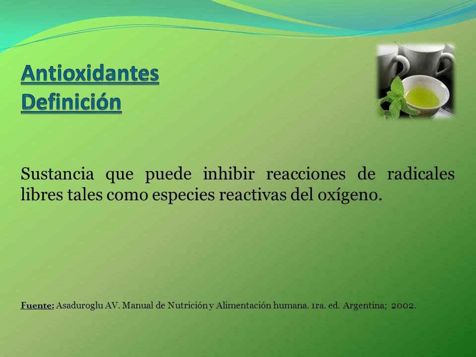 Antioxidantes Definición